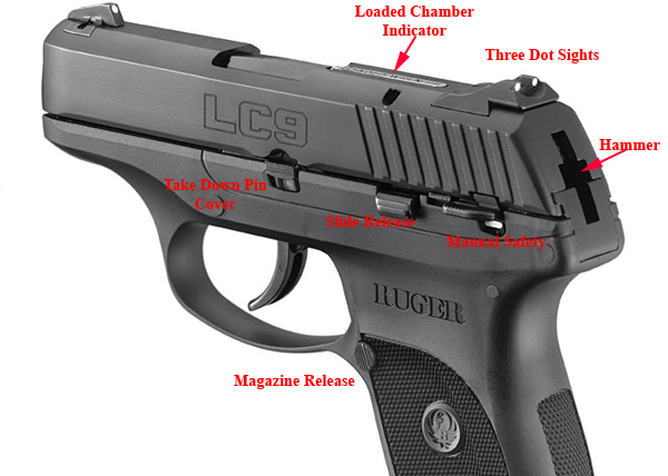 Ruger LC9 Controls1